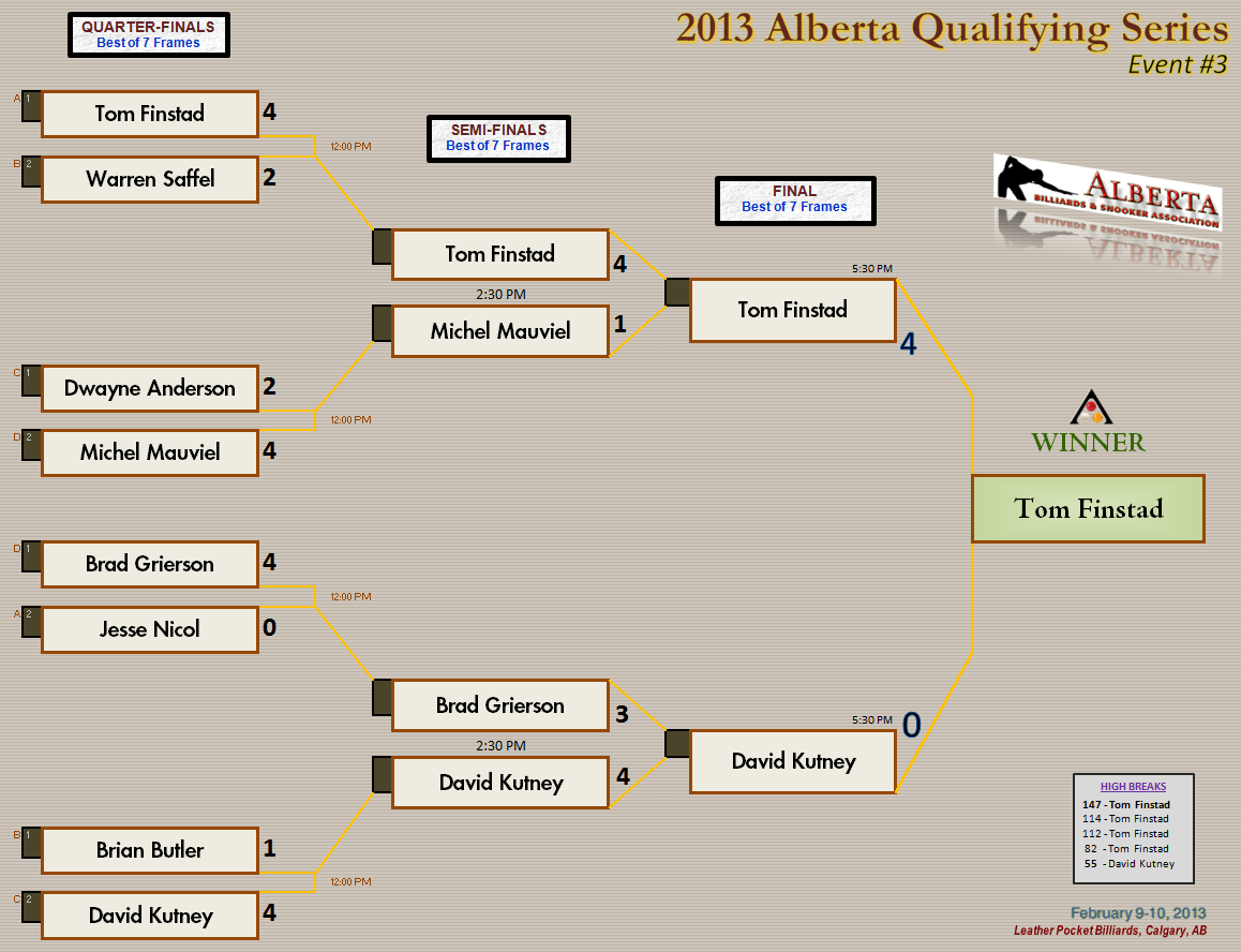 2013 AQS3 - Knockout Draw